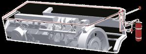 ExAct Guard -sammutusjärjestelmä moottoritilassa.